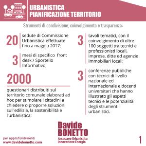 infografica-urbanistica-2