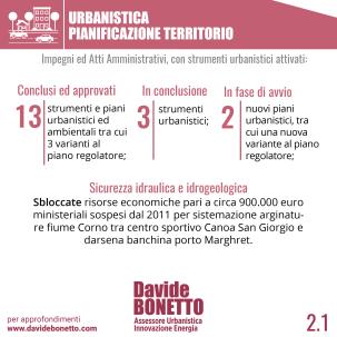 infografica-urbanistica-3
