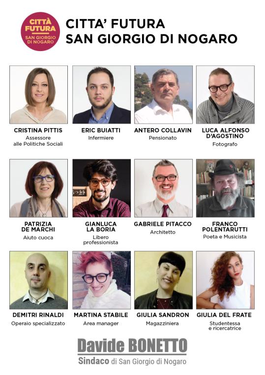 candidati città futura